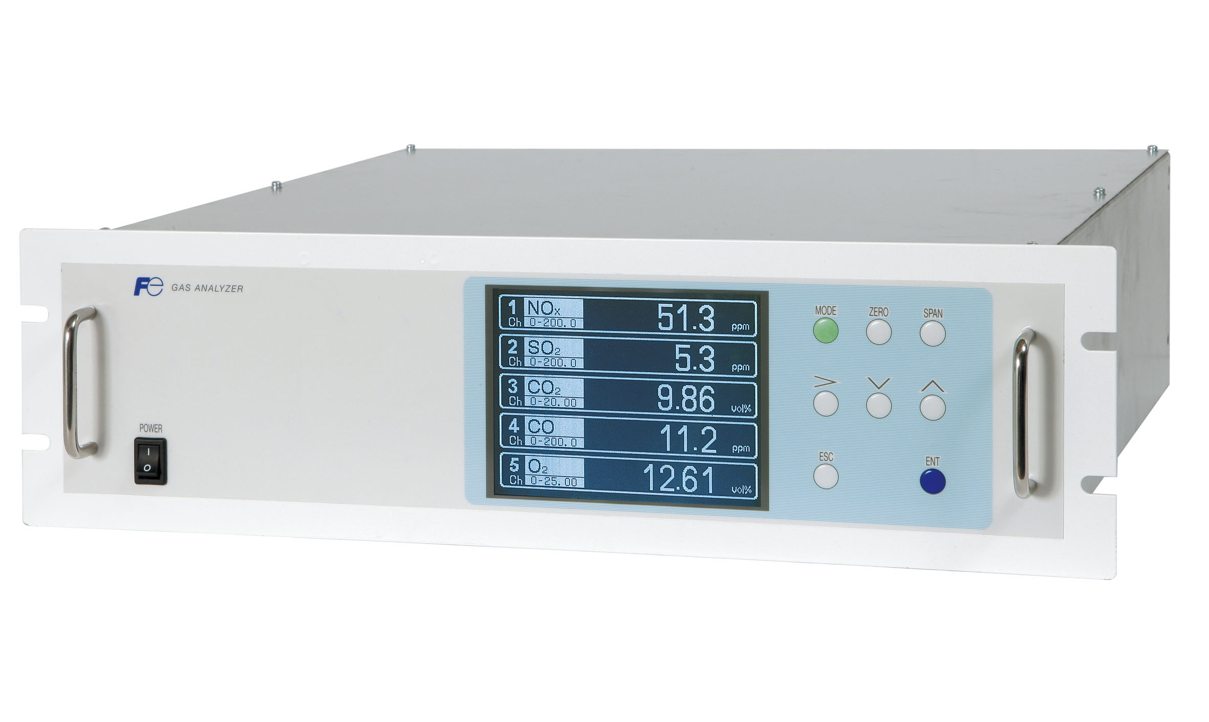CEMS & Process Monitoring Gas Analyzers