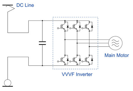 main-converter-example-for-dc-powered-trains