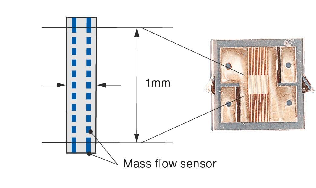 ndir-gas-analyzer-detection-principle