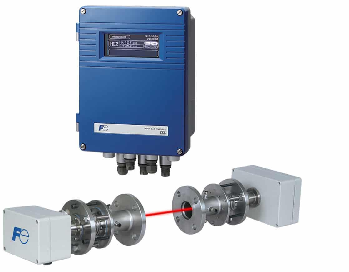 zss-laser-gas-analyzer