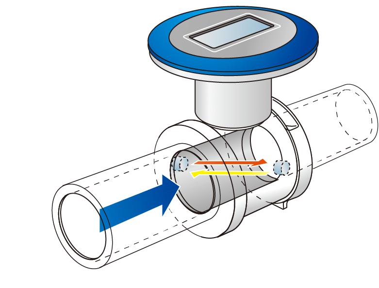 flow-meters-air