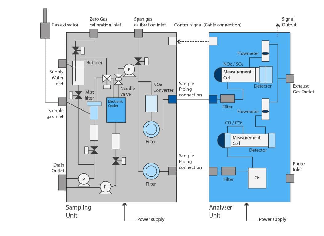 portable-ndir-gas-analyzer-manual