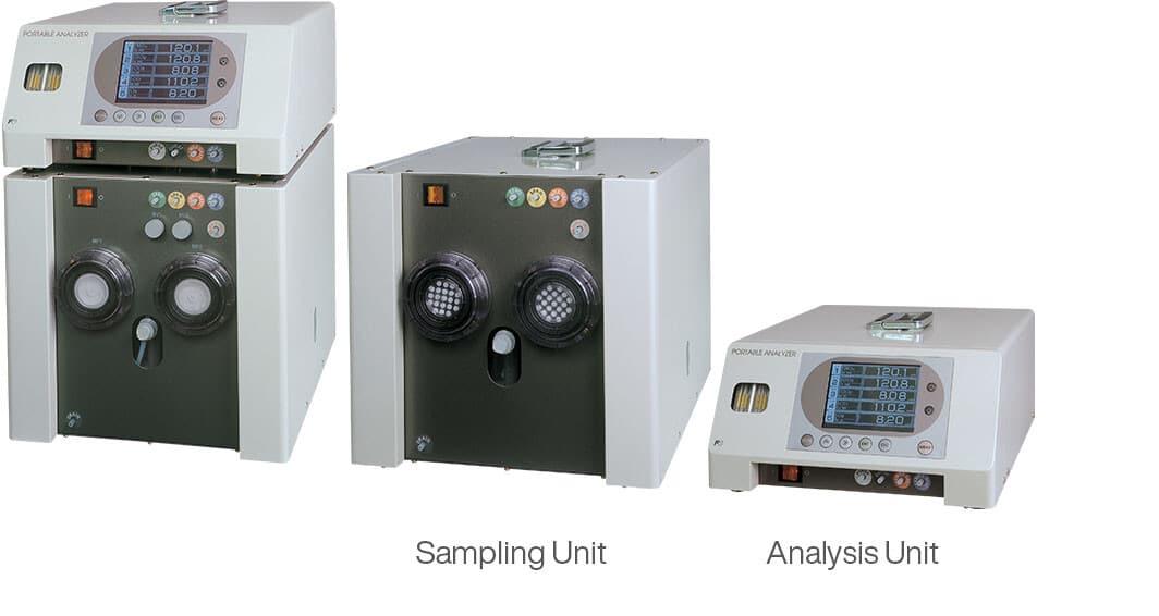 portable-ndir-gas-analysers
